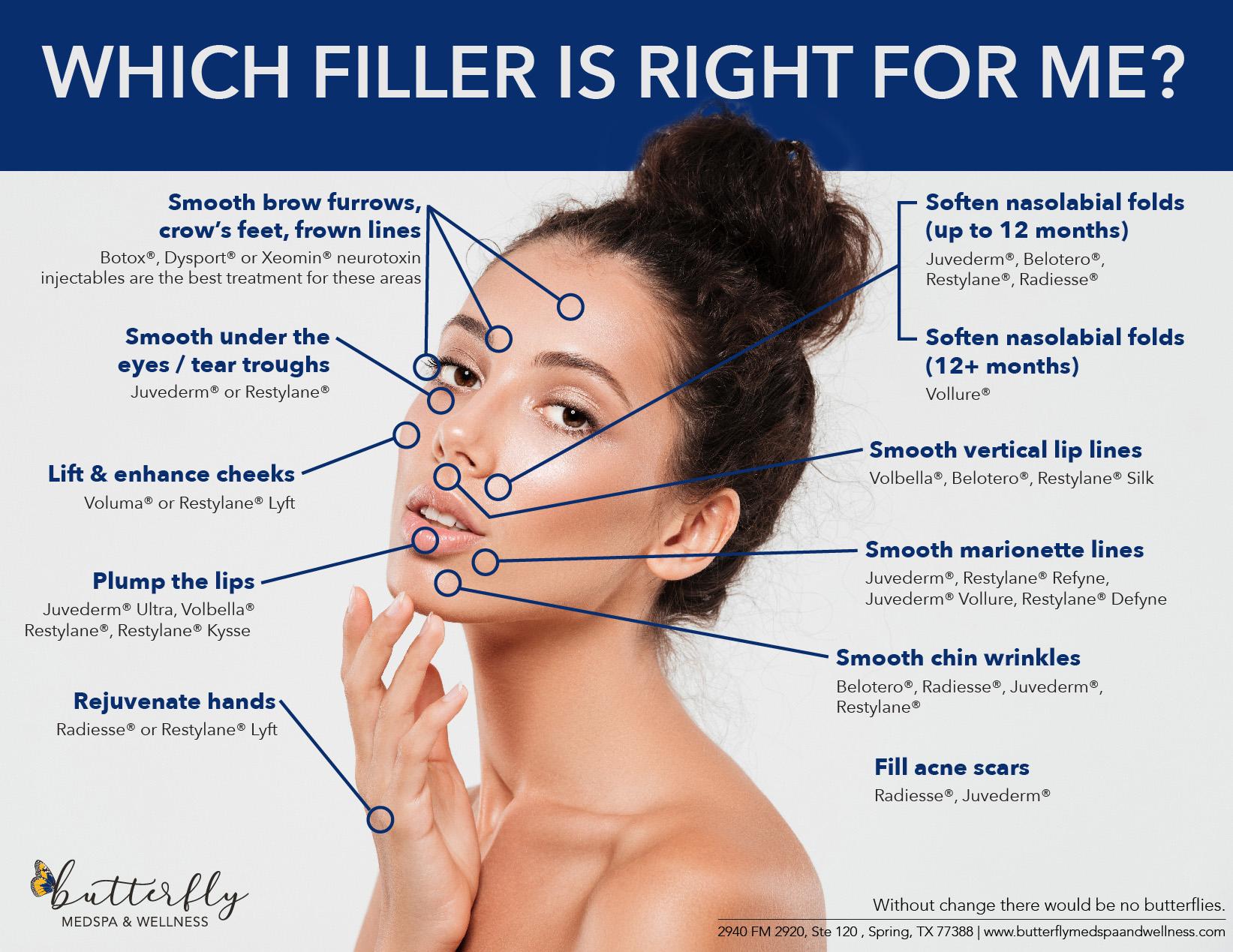 Filler Botox Juviderm Injectables dermal fillers